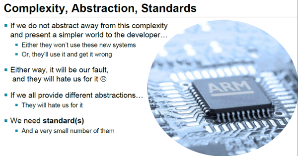 ARM_Standards_Slide