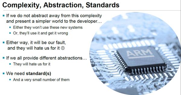 ARM_Standards_Slide