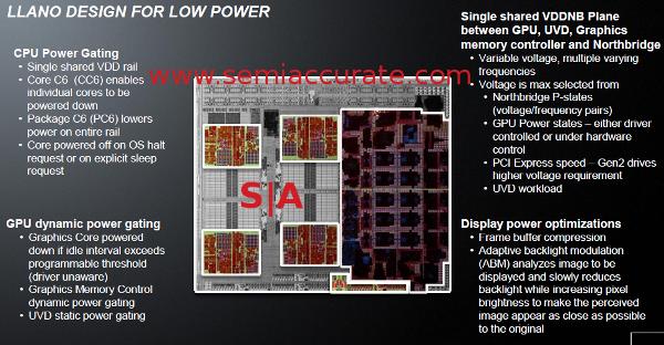 Llano_core_power_zones
