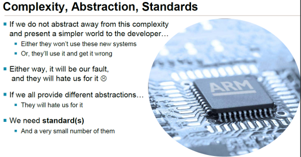 Standards_impact