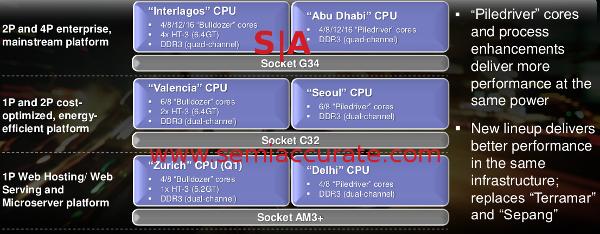 Abu_Dhabi_chip_WM