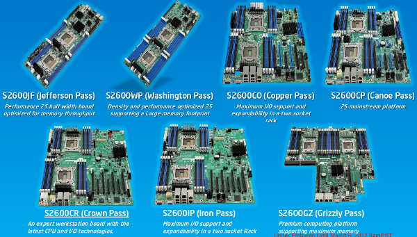 Intel S2600  board family