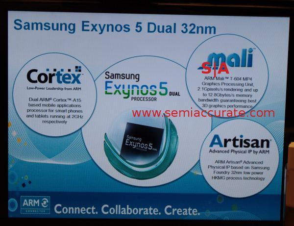 Samsung Exynos 5 Mali GPU