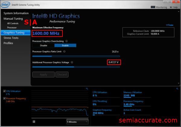 Overclocking Intel's HD 4000 - SemiAccurate