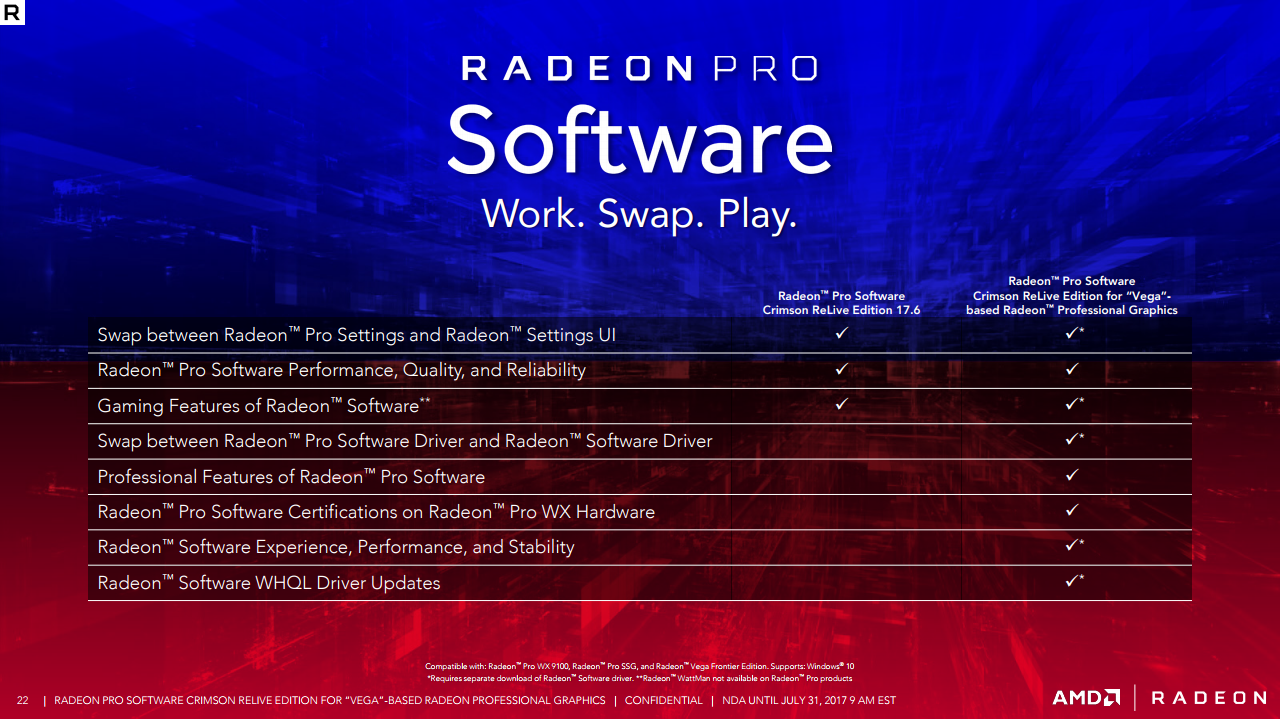AMD Updates its Radeon Pro Software Driver - SemiAccurate