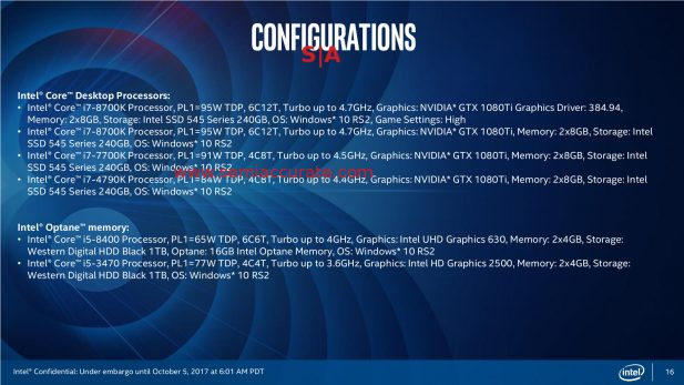 Intel 8th Gen configurations page