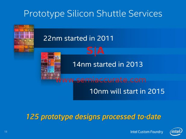 Intel foundry customer bails out - SemiAccurate