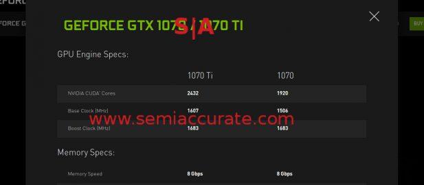 Geforce 1070 US specs