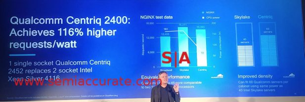 Qualcomm Centriq 2400 Performance Per Watt real world