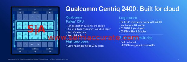 Qualcomm Centriq 2400 Specs