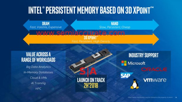 Intel Xpoint DIMMs 2h/2018