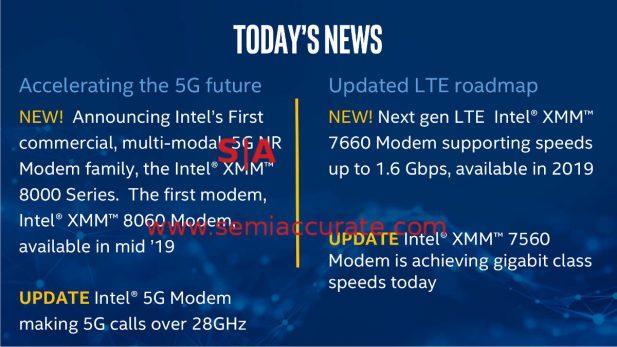 Intel wireless announcements