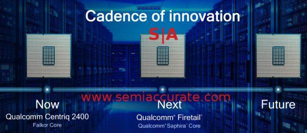 Qualcomm Firetail slide