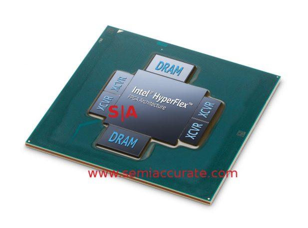 Intel Stratix 10 FPGA with HBM photoshop