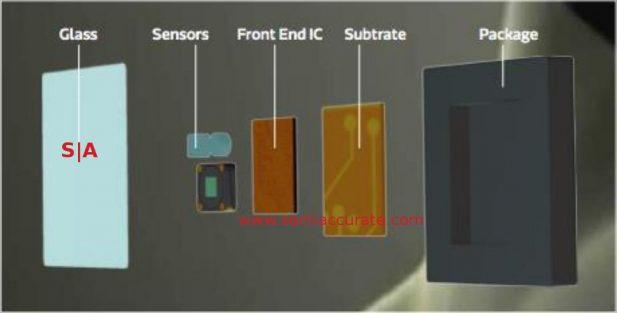 Mediatek Sensio components