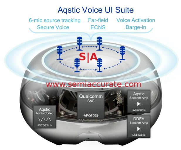 Qualcomm Aqstic smart speaker design