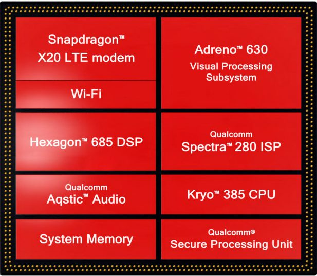 Snapdragon 845 block diagram