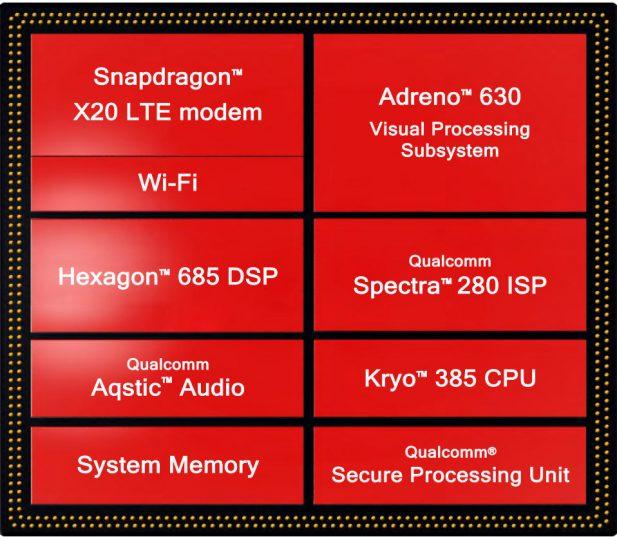 Snapdragon 845 block diagram