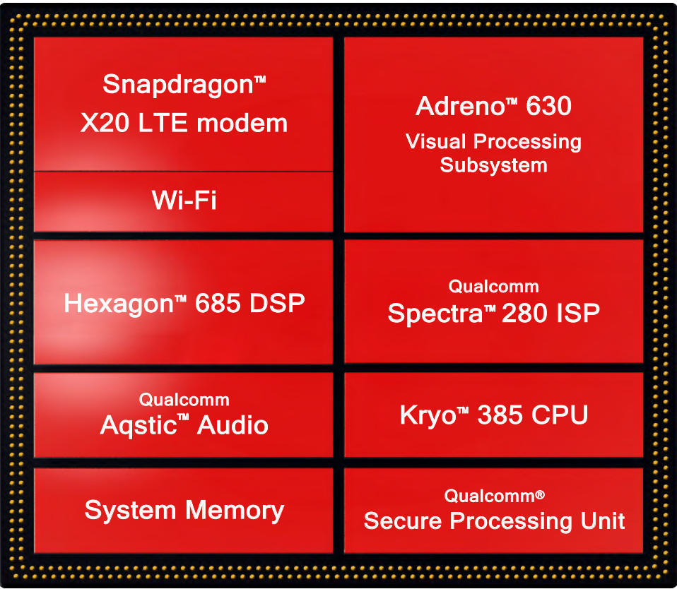 more on the qualcomm snapdragon 845 architecture