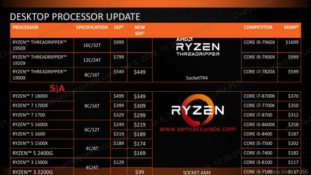 AMD new pricing