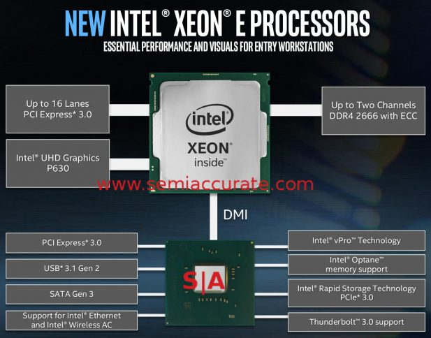 Intel Xeon E-2100 block diagram