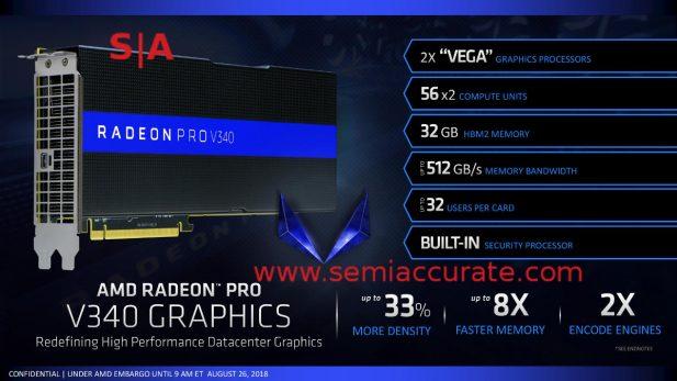AMD V340 GPU and specs