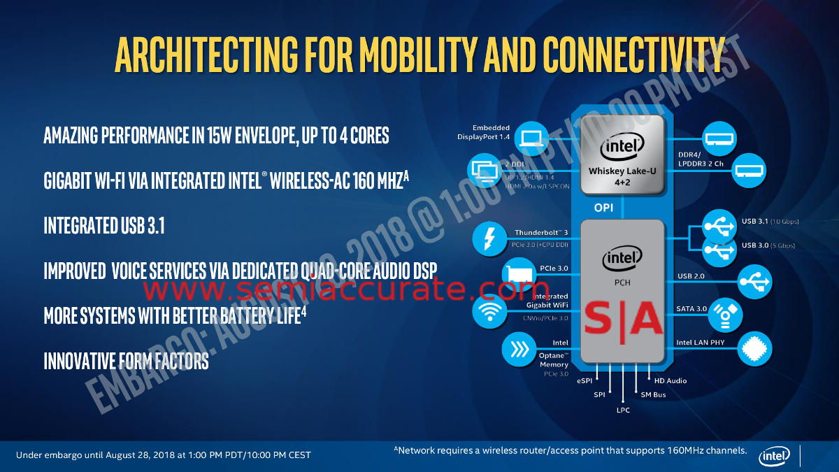 Intel Releases Six Whiskey Lake Amber Skus Semiaccurate Still Diagram And Block