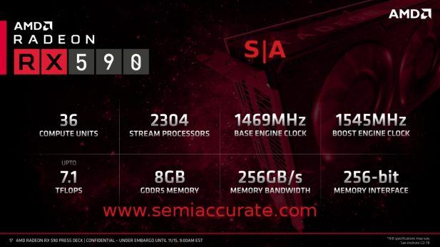 AMD Radeon RX590 specs