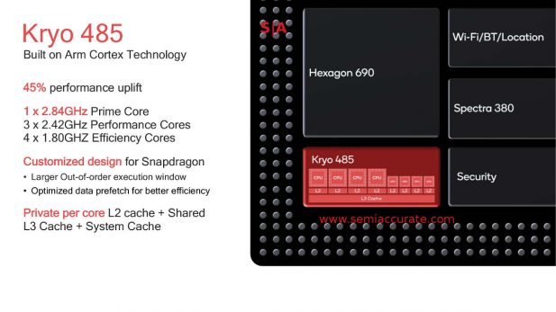 Qualcomm Snapdragon 855 Kyro 485 specs