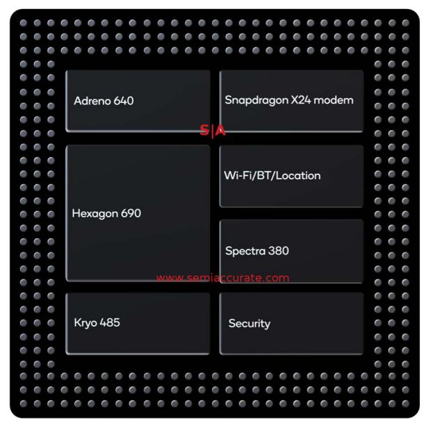 Snapdragon 855 block diagram