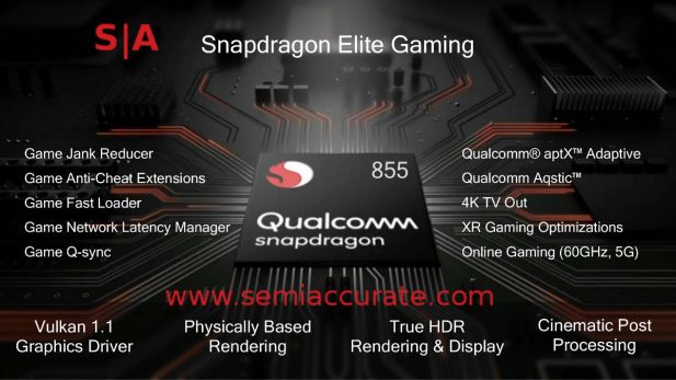Qualcomm Elite Gaming definition