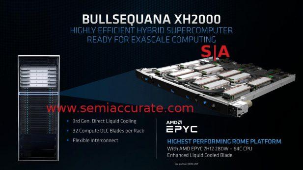 Atos AMD Rome 7H12 blade system