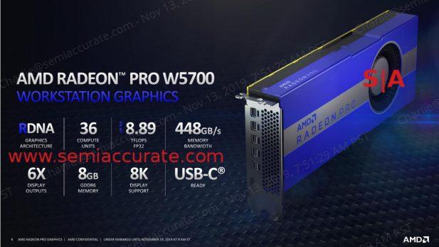 AMD Radeon Pro W5700 GPU