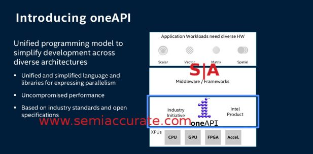Intel OneAPI in the stack