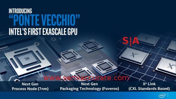 Intel Ponte Veccio CPU disclosure