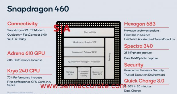Snapdragon 460 features