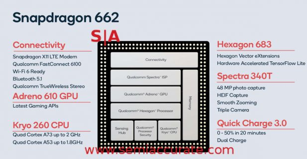 Snapdragon 662 features