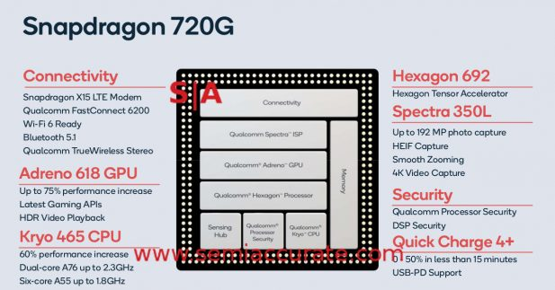 Snapdragon 720G features