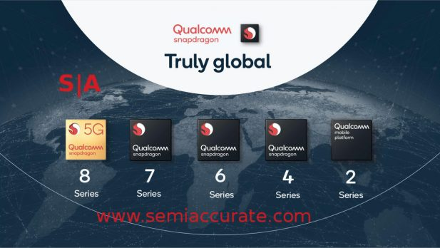 Qualcomm Snapdragon series lineup