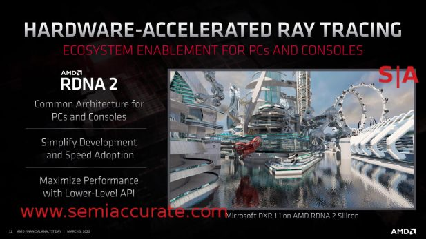 AMD raytracing hardware with DRX1.1 and Navi 2X