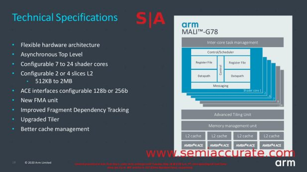 ARM Mali-G78 architecture diagram
