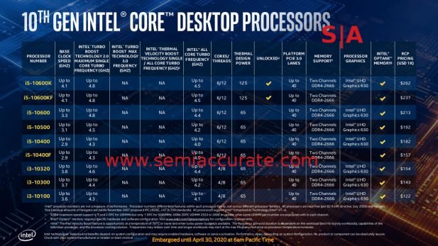 Intel 10th Gen Comet Lake SKU list 2