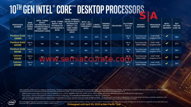 Intel 10th Gen Comet Lake SKU list 3