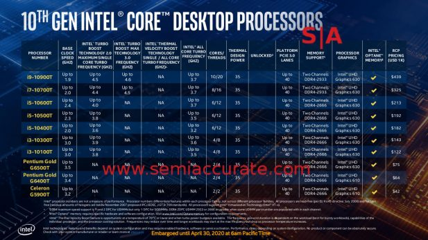Intel 10th Gen Comet Lake SKU list 4