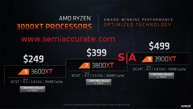 AMD Ryzen 3000XT lineup with clocks