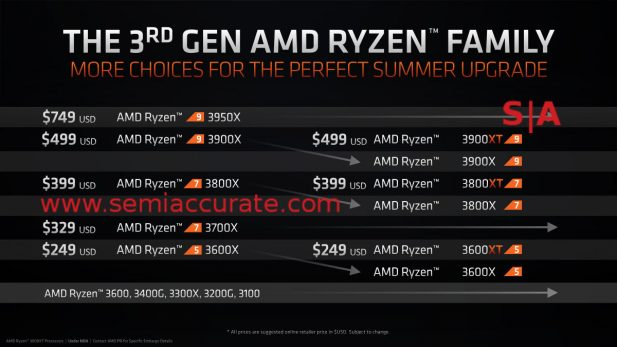 AMD Ryzen 3000 linup with X and XT
