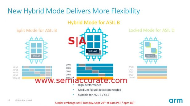 ARM Cortex-A78AE hybrid mode