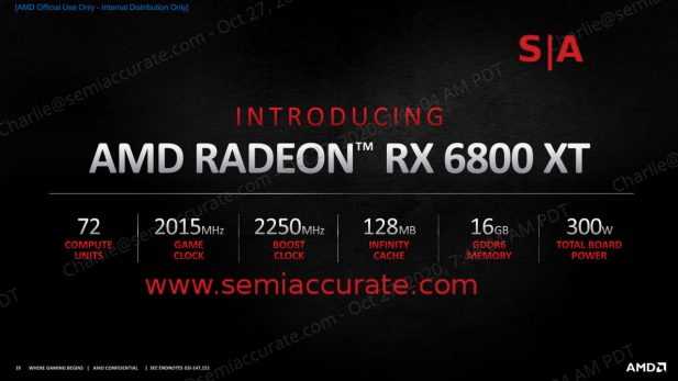 AMD Radeon 6800XT Specs