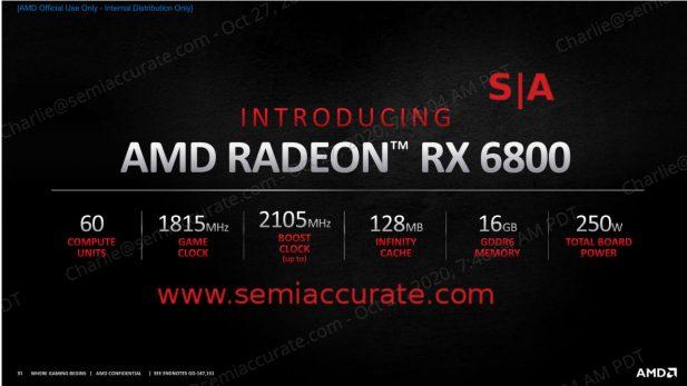 AMD Radeon 6800 Specs