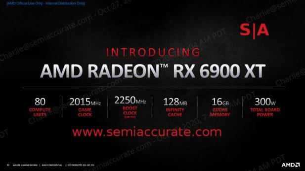 AMD Radeon 6900XT Specs